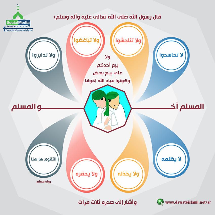 المسلم أخو المسلم