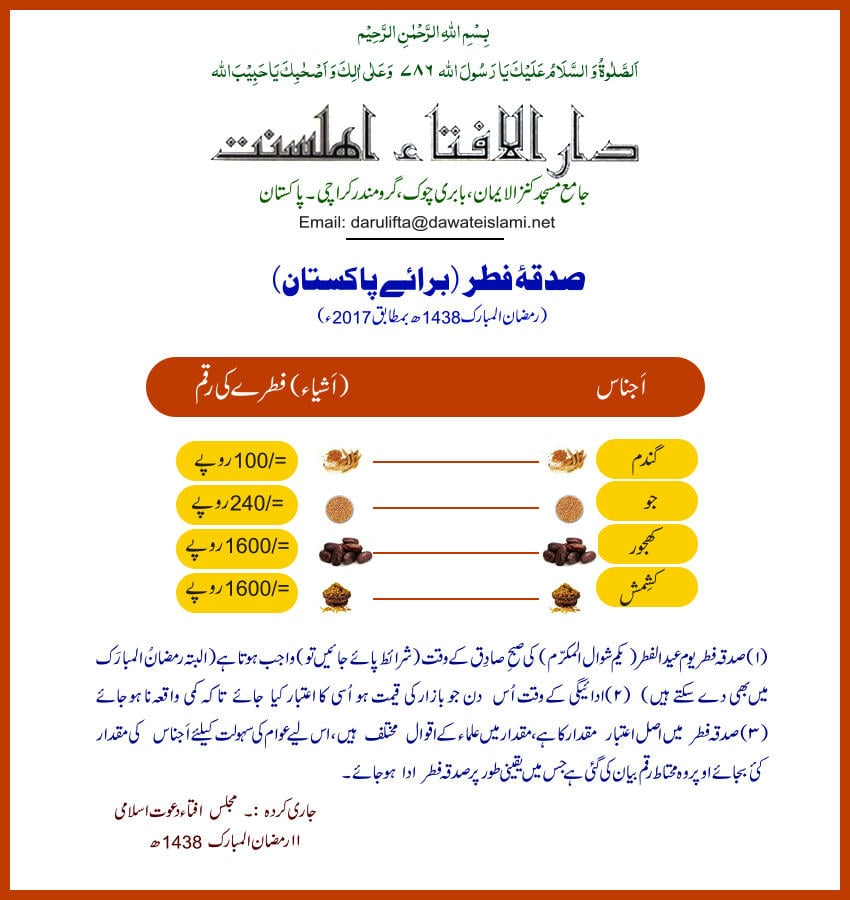 Sadqa-E-Fitr Pakistan 1438/2017