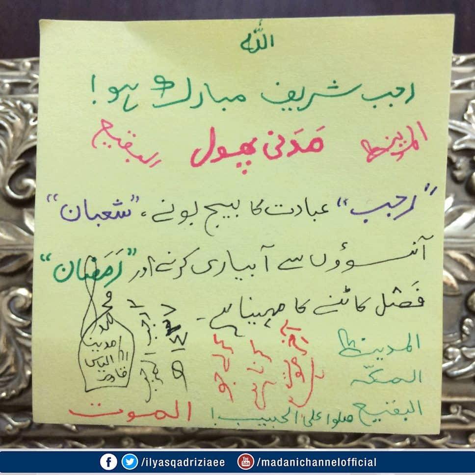 Rajab, Shaban aur Ramazan ki Fazeelat