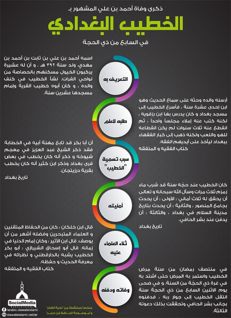 ذكرى وفاة أحمد بن علي المشهور بالخطيب البغدادي
