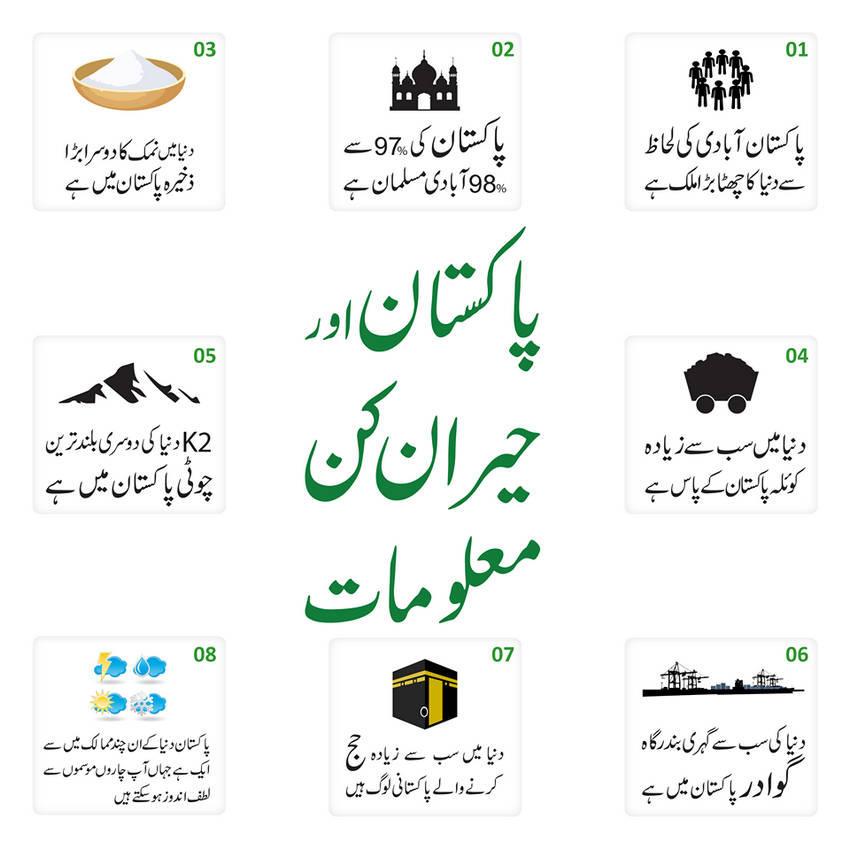 پاکستان اور حیران کن معلومات