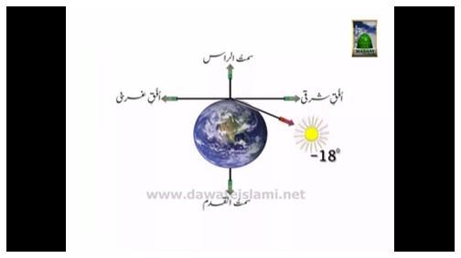 Package - Namaz e Ishaa - Majlis e Tauqeet