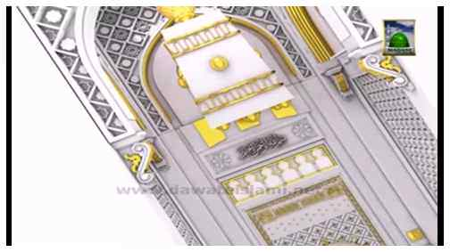 Ummat e Muhammadiya Main Teen Khaslatain