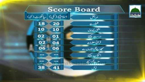 Zehni Aazmaish(Ep:12) - Season 07 - Pre-Quarter Final Islamabad Vs Sialkot