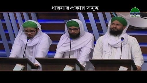 Guman Ki Aqsam