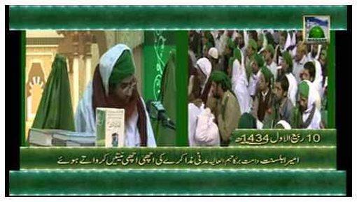 Package Faizan e Milad(11 Rabi ul Awwal 1434) - Complete