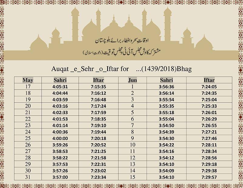 sahar o iftar timing 1439 h for blochistan